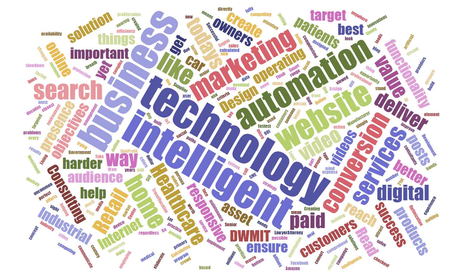 DWMIT Services Word Cloud